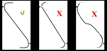 example figure 8